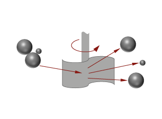 Fluid-mechanical dispersion forces
