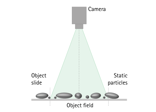 Picture illustrating static image analysis
